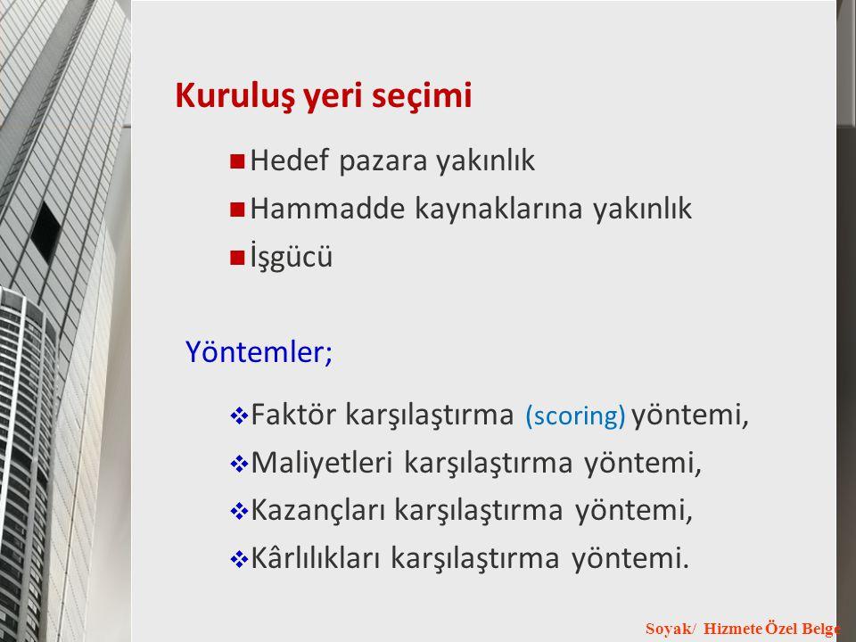 Soyak/ Hizmete Özel Belge Kuruluş yeri seçimi Hedef pazara yakınlık Hammadde kaynaklarına yakınlık İşgücü Yöntemler;  Faktör karşılaştırma (scoring)