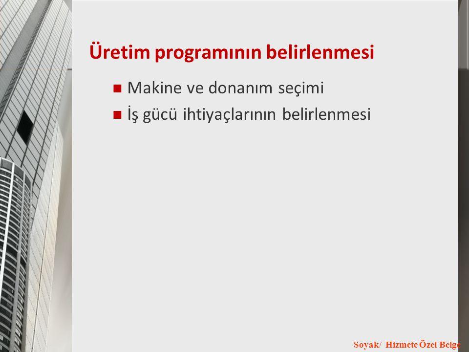 Soyak/ Hizmete Özel Belge Üretim programının belirlenmesi Makine ve donanım seçimi İş gücü ihtiyaçlarının belirlenmesi