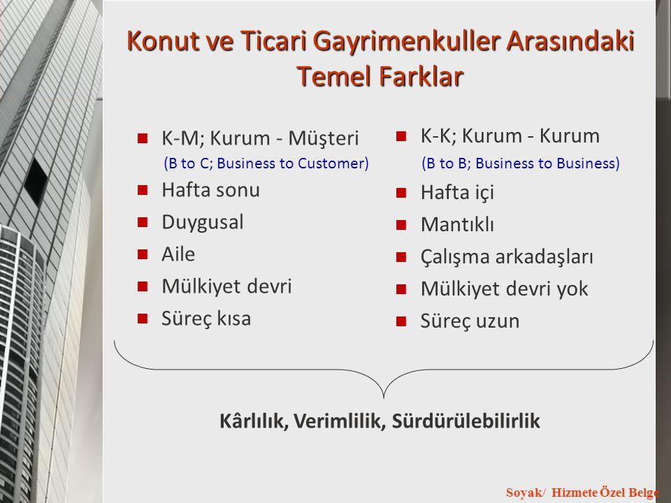 Soyak/ Hizmete Özel Belge Konut ve Ticari Gayrimenkuller Arasındaki Temel Farklar K-M; Kurum - Müşteri (B to C; Business to Customer) Hafta sonu Duygu