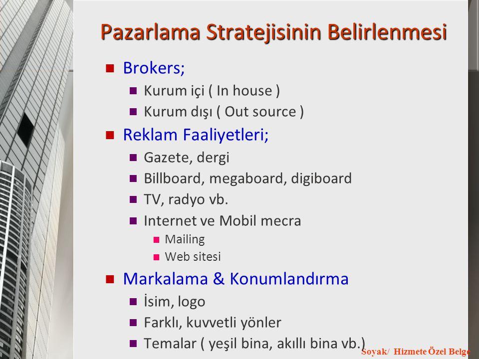 Soyak/ Hizmete Özel Belge Pazarlama Stratejisinin Belirlenmesi Brokers; Kurum içi ( In house ) Kurum dışı ( Out source ) Reklam Faaliyetleri; Gazete,
