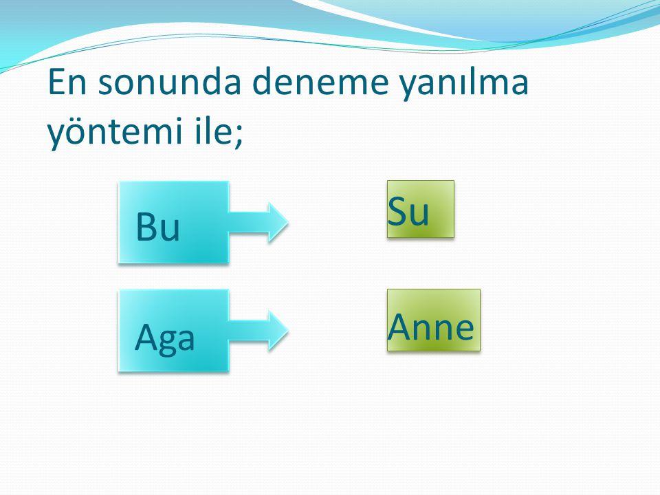 Bu sistem her dilde aynı işler.