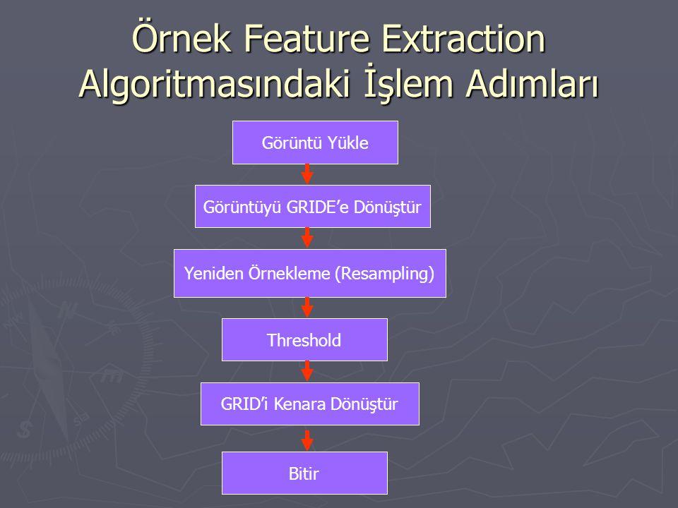 Örnek Feature Extraction Algoritmasındaki İşlem Adımları Görüntü Yükle Görüntüyü GRIDE'e Dönüştür Yeniden Örnekleme (Resampling) GRID'i Kenara Dönüştü