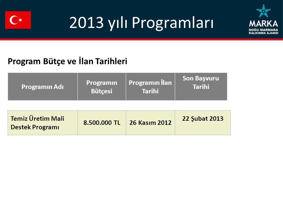 2013 yılı Programları Programın Adı Programın Bütçesi Programın İlan Tarihi Son Başvuru Tarihi Temiz Üretim Mali Destek Programı 8.500.000 TL26 Kasım 2012 22 Şubat 2013 Program Bütçe ve İlan Tarihleri
