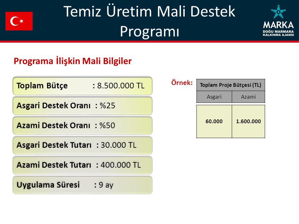 Temiz Üretim Mali Destek Programı Toplam Bütçe : 8.500.000 TLAsgari Destek Oranı : %25Azami Destek Oranı : %50Asgari Destek Tutarı : 30.000 TLAzami Destek Tutarı : 400.000 TLUygulama Süresi : 9 ay Toplam Proje Bütçesi (TL) AsgariAzami 60.0001.600.000 Programa İlişkin Mali Bilgiler Örnek: