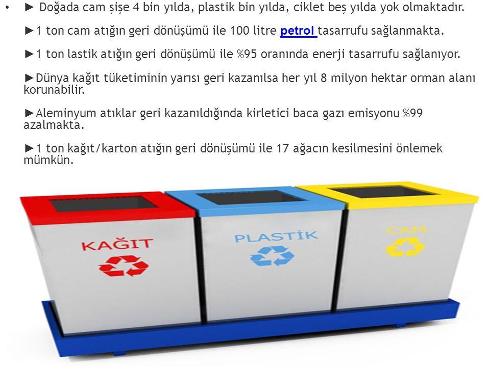 ► Doğada cam şişe 4 bin yılda, plastik bin yılda, ciklet beş yılda yok olmaktadır.