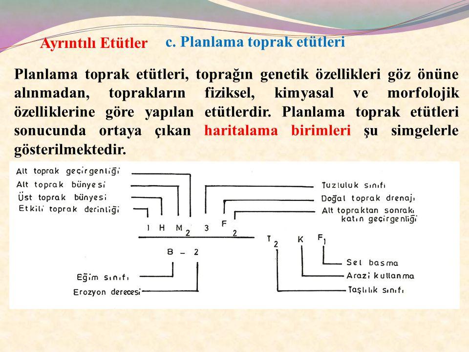 c. Planlama toprak etütleri Planlama toprak etütleri, toprağın genetik özellikleri göz önüne alınmadan, toprakların fiziksel, kimyasal ve morfolojik ö
