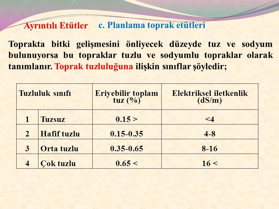 c. Planlama toprak etütleri Ayrıntılı Etütler Toprakta bitki gelişmesini önliyecek düzeyde tuz ve sodyum bulunuyorsa bu topraklar tuzlu ve sodyumlu to