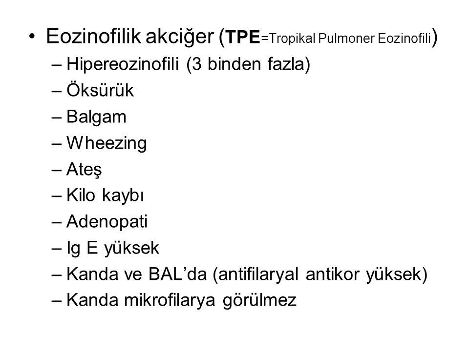 Eozinofilik akciğer ( TPE =Tropikal Pulmoner Eozinofili ) –Hipereozinofili (3 binden fazla) –Öksürük –Balgam –Wheezing –Ateş –Kilo kaybı –Adenopati –I