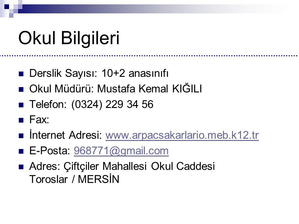 Okul Bilgileri Derslik Sayısı: 10+2 anasınıfı Okul Müdürü: Mustafa Kemal KIĞILI Telefon: (0324) 229 34 56 Fax: İnternet Adresi: www.arpacsakarlario.me