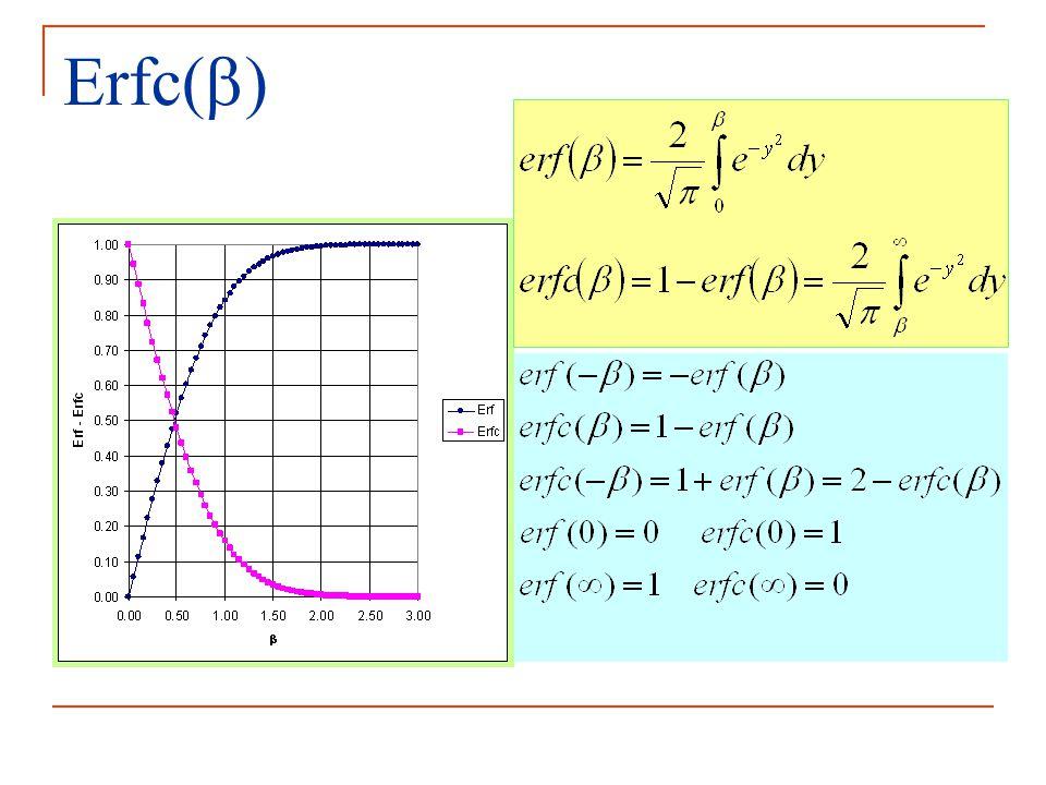 Örnek - 1 h 1 =29.03 m h 2 =28.29 m n e =0.25 K=2.5 m/g D d '=0.80 cm 2 /g  =25 cm b=2 m F adv, F dis, F dif, F top Orta noktadan birim zamanda birim alandan geçen kütle miktarı=?