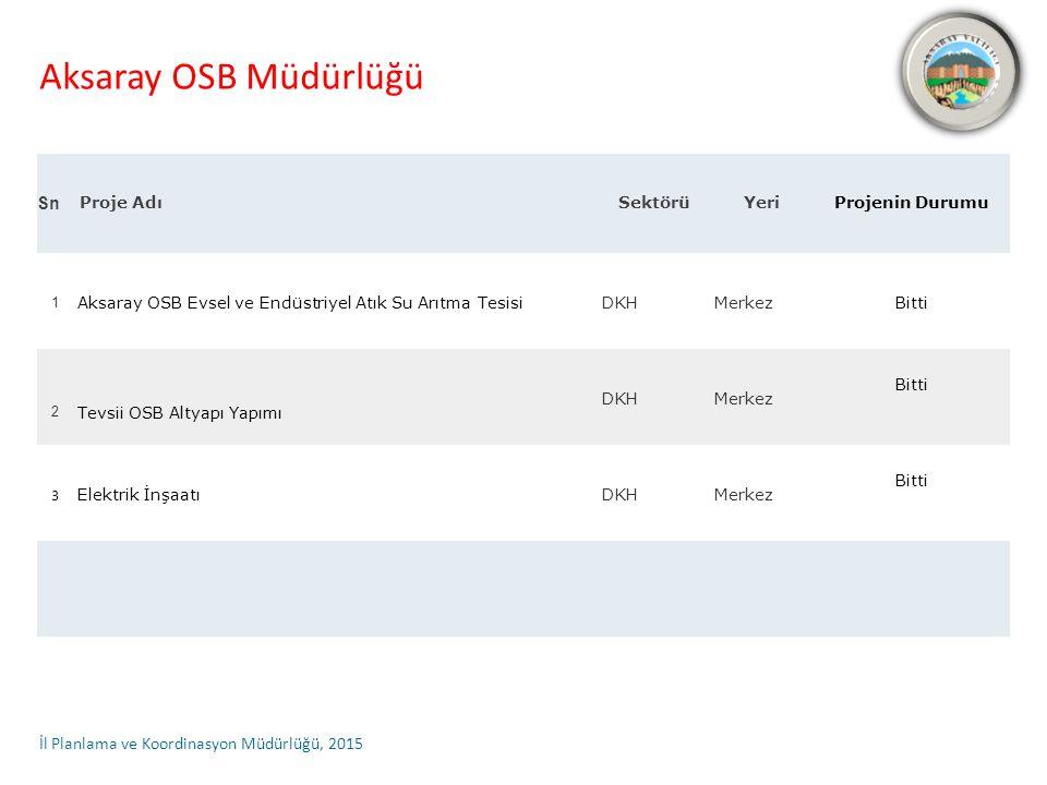 Aksaray OSB Müdürlüğü Sn Proje AdıSektörüYeriProjenin Durumu 1 Aksaray OSB Evsel ve Endüstriyel Atık Su Arıtma TesisiDKHMerkezBitti 2 Tevsii OSB Altya