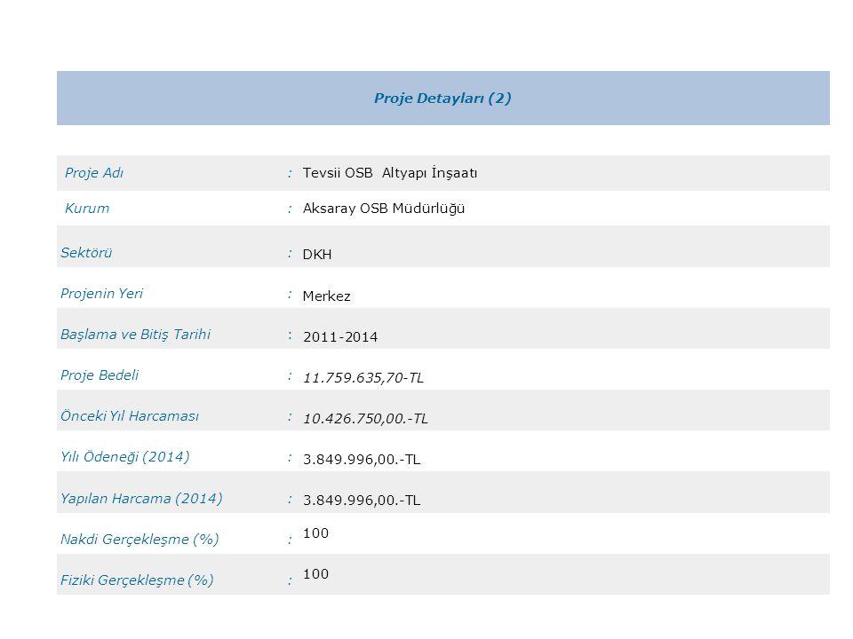 Proje Detayları (2) Proje Adı:Tevsii OSB Altyapı İnşaatı Kurum:Aksaray OSB Müdürlüğü Sektörü: DKH Projenin Yeri: Merkez Başlama ve Bitiş Tarihi: 2011-2014 Proje Bedeli: 11.759.635,70-TL Önceki Yıl Harcaması: 10.426.750,00.-TL Yılı Ödeneği (2014): 3.849.996,00.-TL Yapılan Harcama (2014): 3.849.996,00.-TL Nakdi Gerçekleşme (%): 100 Fiziki Gerçekleşme (%): 100