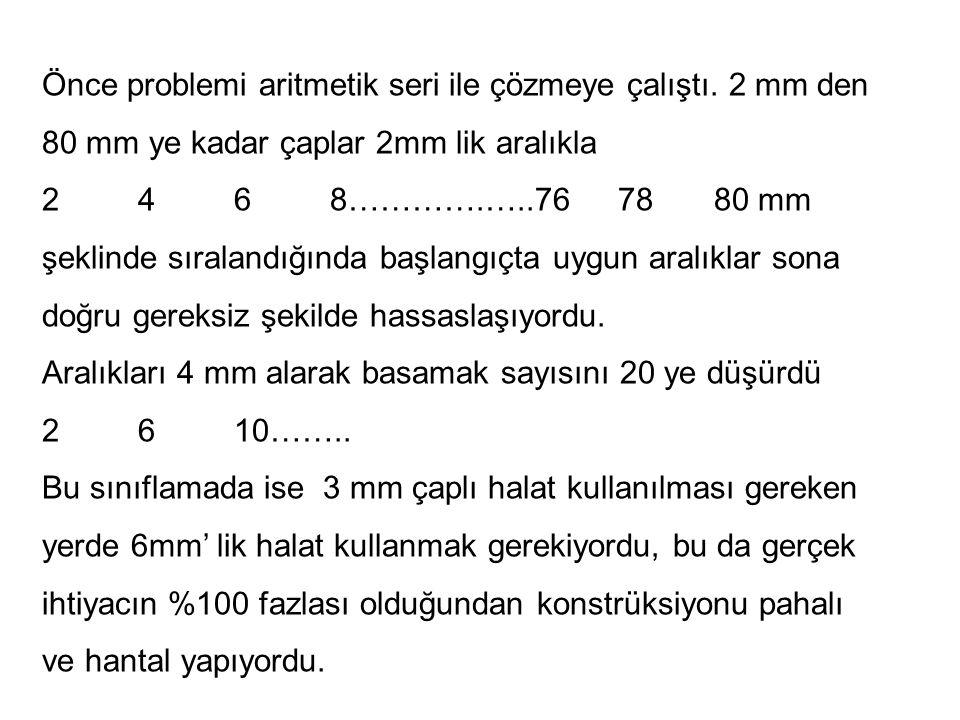 Önce problemi aritmetik seri ile çözmeye çalıştı. 2 mm den 80 mm ye kadar çaplar 2mm lik aralıkla 2468………….…..767880 mm şeklinde sıralandığında başlan