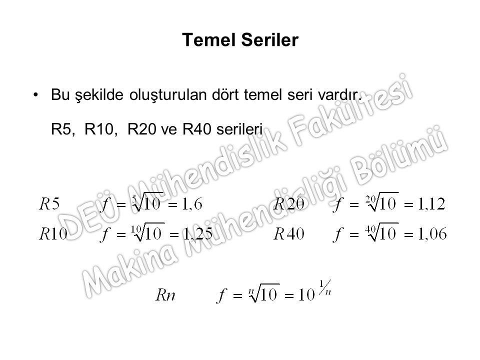 Temel Seriler Bu şekilde oluşturulan dört temel seri vardır. R5, R10, R20 ve R40 serileri