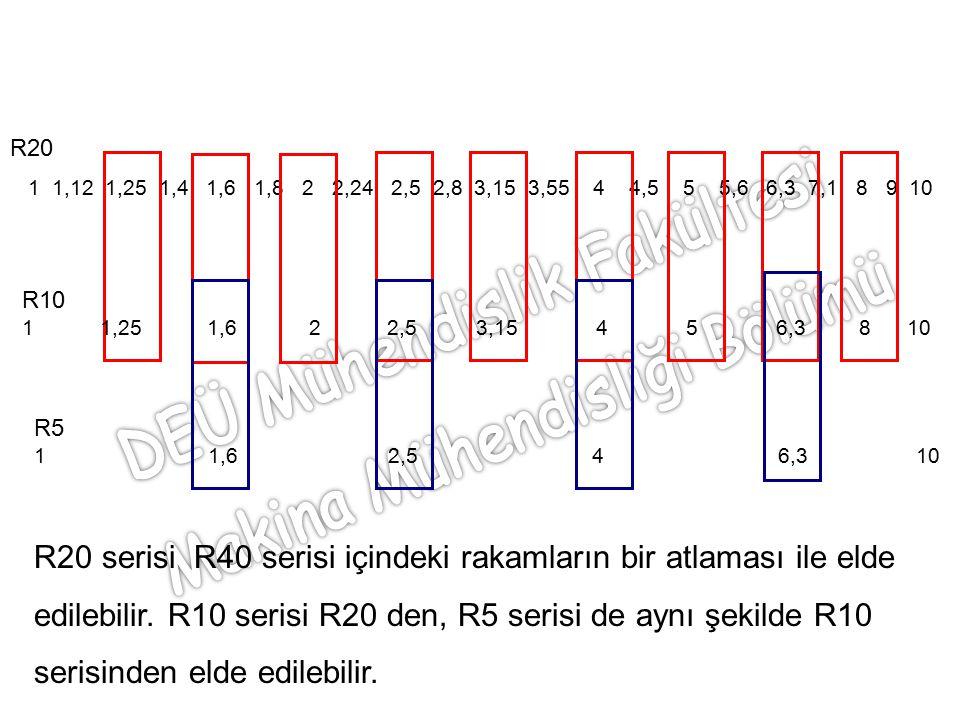 R20 1 1,12 1,25 1,4 1,6 1,8 2 2,24 2,5 2,8 3,15 3,55 4 4,5 5 5,6 6,3 7,1 8 9 10 R10 1 1,25 1,6 2 2,5 3,15 4 5 6,3 8 10 R5 1 1,6 2,5 4 6,3 10 R20 seris