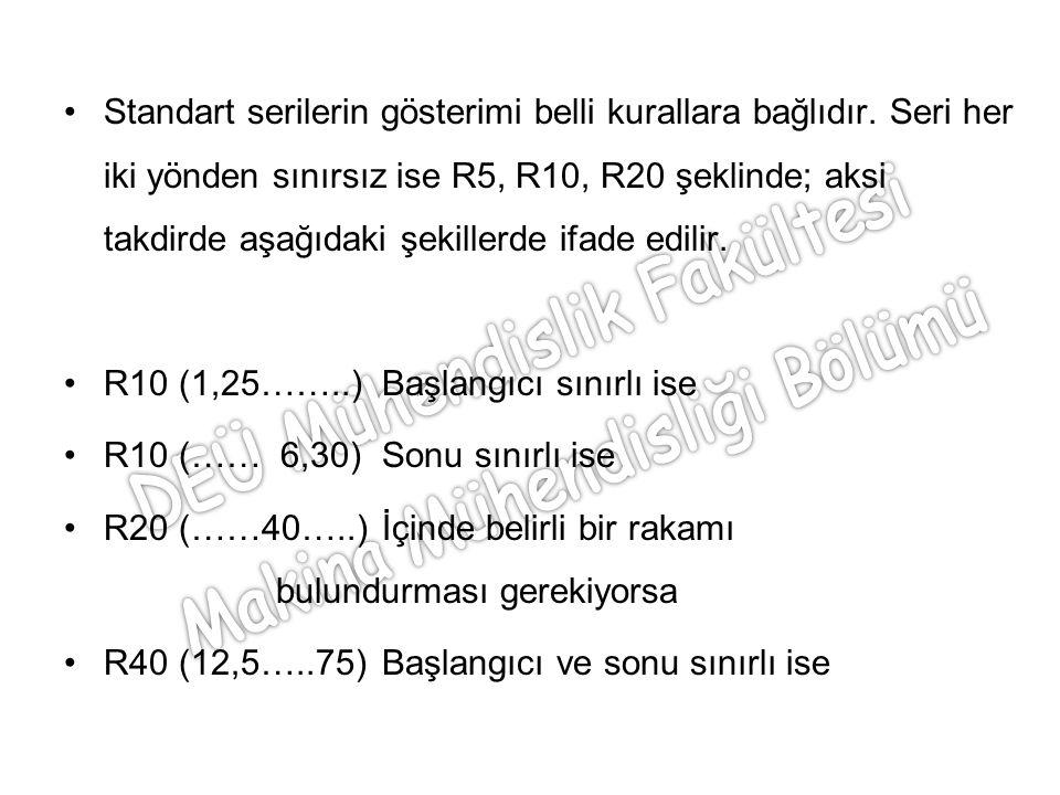 Standart serilerin gösterimi belli kurallara bağlıdır. Seri her iki yönden sınırsız ise R5, R10, R20 şeklinde; aksi takdirde aşağıdaki şekillerde ifad