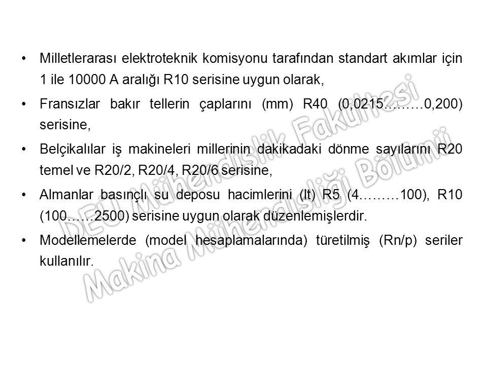Milletlerarası elektroteknik komisyonu tarafından standart akımlar için 1 ile 10000 A aralığı R10 serisine uygun olarak, Fransızlar bakır tellerin çap