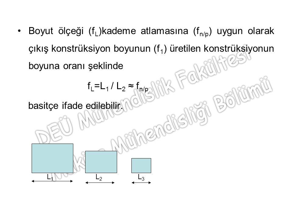 Boyut ölçeği (f L )kademe atlamasına (f n/p ) uygun olarak çıkış konstrüksiyon boyunun (f 1 ) üretilen konstrüksiyonun boyuna oranı şeklinde f L =L 1