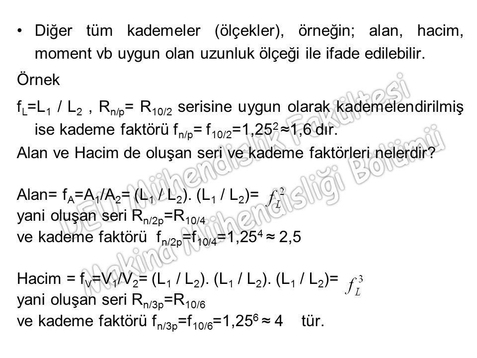 Diğer tüm kademeler (ölçekler), örneğin; alan, hacim, moment vb uygun olan uzunluk ölçeği ile ifade edilebilir. Örnek f L =L 1 / L 2, R n/p = R 10/2 s