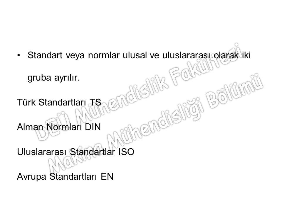 Standart veya normlar ulusal ve uluslararası olarak iki gruba ayrılır. Türk Standartları TS Alman Normları DIN Uluslararası Standartlar ISO Avrupa Sta