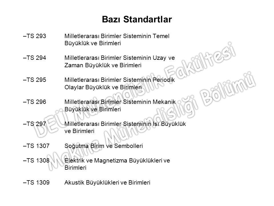 Bazı Standartlar –TS 293 Milletlerarası Birimler Sisteminin Temel Büyüklük ve Birimleri –TS 294 Milletlerarası Birimler Sisteminin Uzay ve Zaman Büyük