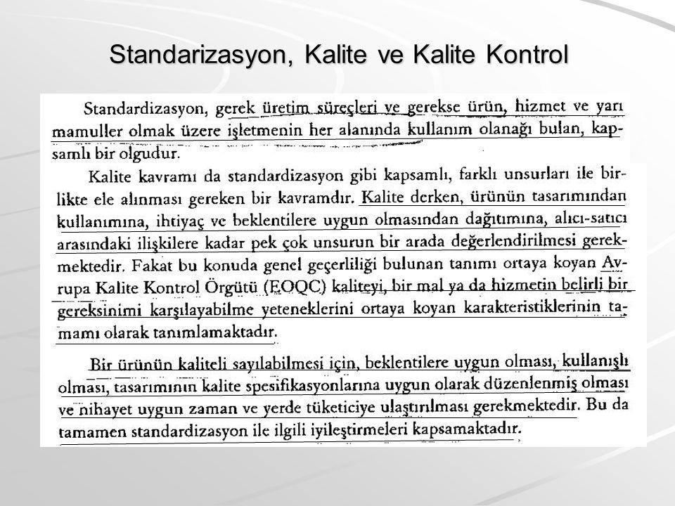 Standarizasyon, Kalite ve Kalite Kontrol