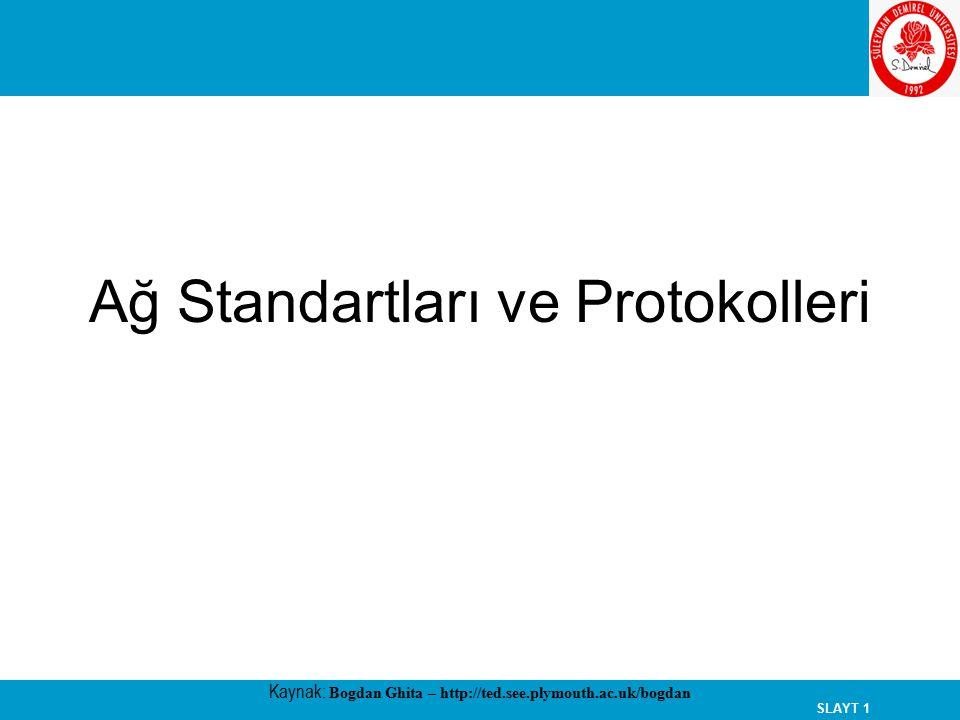 SLAYT 1 Ağ Standartları ve Protokolleri Kaynak: Bogdan Ghita – http://ted.see.plymouth.ac.uk/bogdan