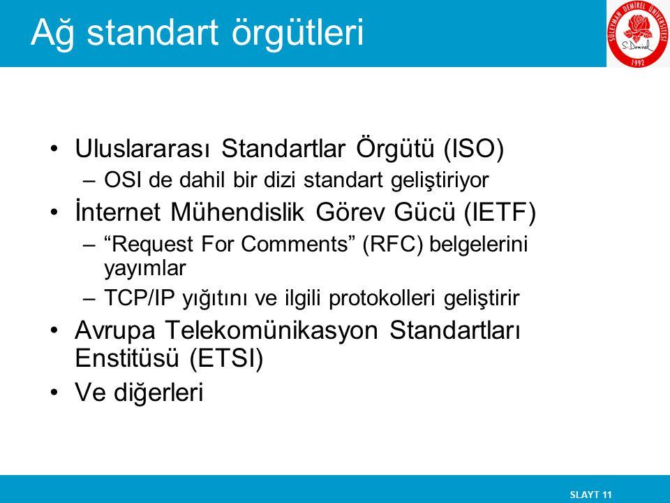 SLAYT 11 Ağ standart örgütleri Uluslararası Standartlar Örgütü (ISO) –OSI de dahil bir dizi standart geliştiriyor İnternet Mühendislik Görev Gücü (IET