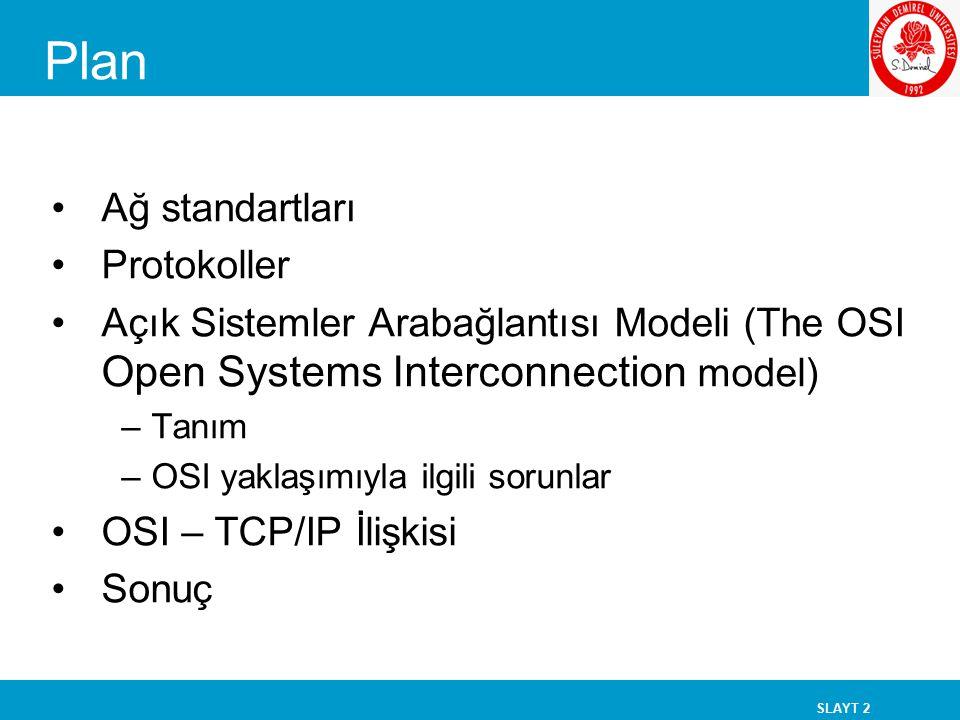 SLAYT 2 Plan Ağ standartları Protokoller Açık Sistemler Arabağlantısı Modeli (The OSI Open Systems Interconnection model) –Tanım –OSI yaklaşımıyla ilg