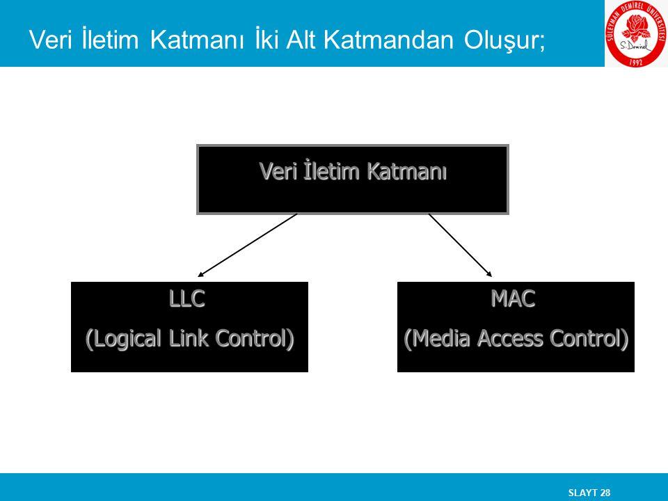 SLAYT 28 Veri İletim Katmanı LLC (Logical Link Control) MAC (Media Access Control) Veri İletim Katmanı İki Alt Katmandan Oluşur;