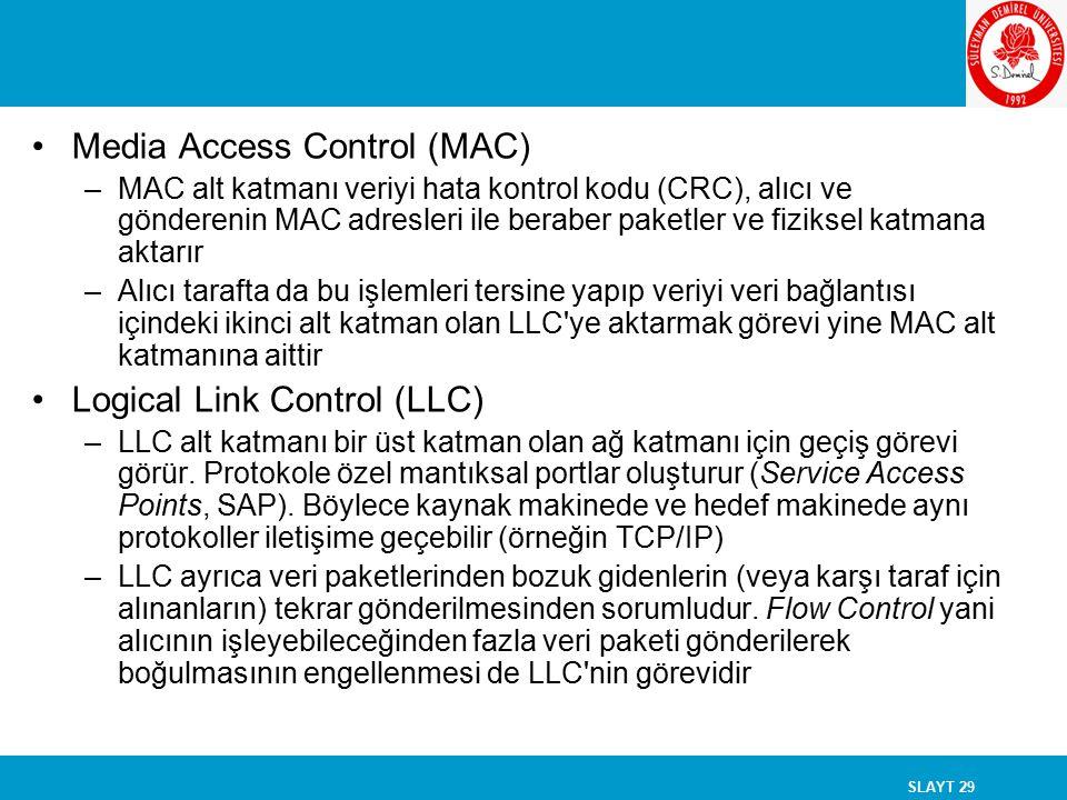 SLAYT 29 Media Access Control (MAC) –MAC alt katmanı veriyi hata kontrol kodu (CRC), alıcı ve gönderenin MAC adresleri ile beraber paketler ve fizikse