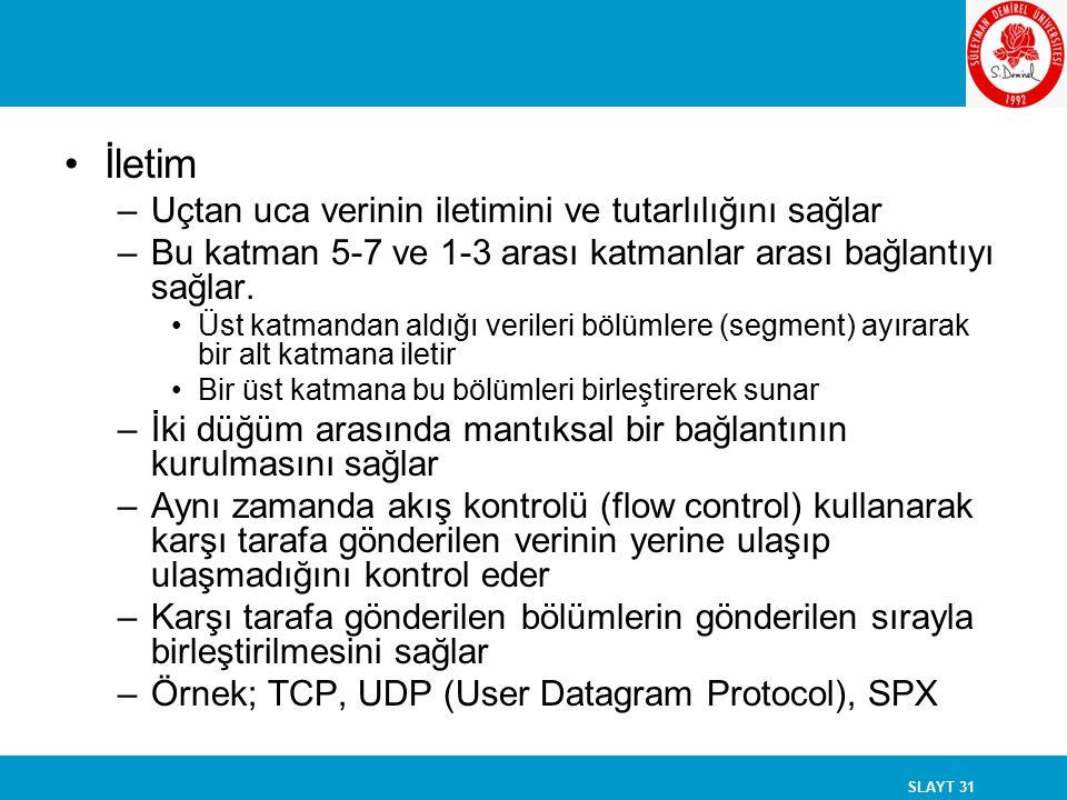 SLAYT 31 İletim –Uçtan uca verinin iletimini ve tutarlılığını sağlar –Bu katman 5-7 ve 1-3 arası katmanlar arası bağlantıyı sağlar. Üst katmandan aldı