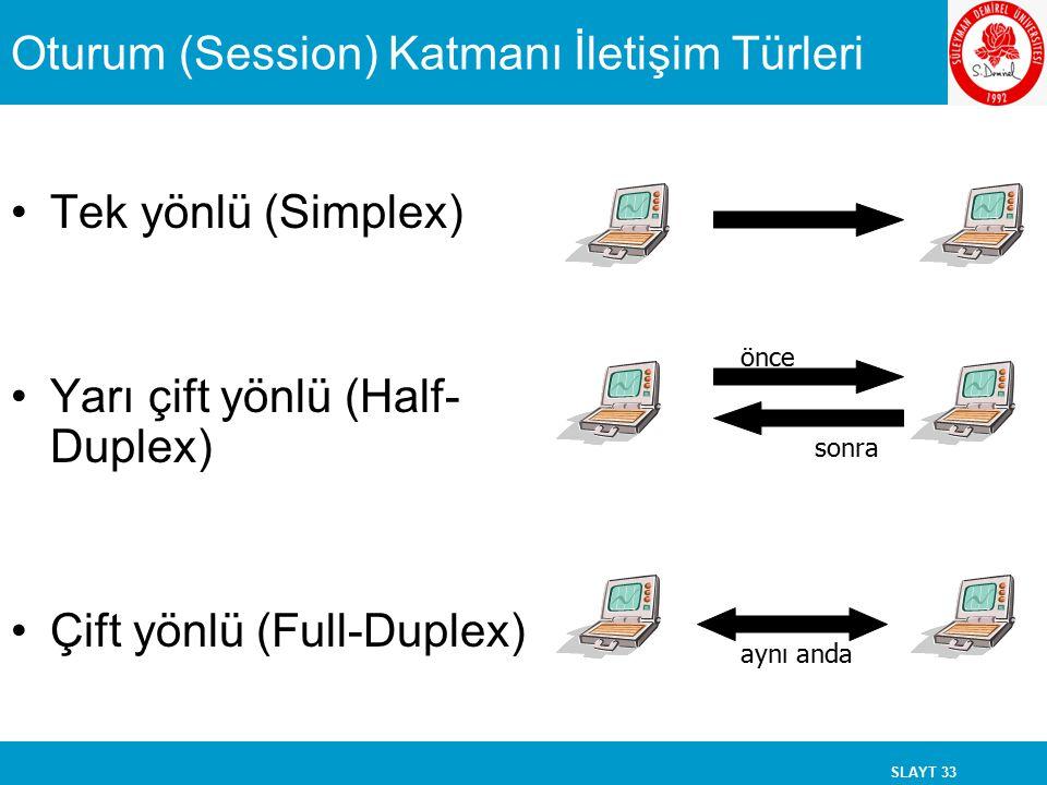 SLAYT 33 Oturum (Session) Katmanı İletişim Türleri Tek yönlü (Simplex) Yarı çift yönlü (Half- Duplex) Çift yönlü (Full-Duplex) önce sonra aynı anda