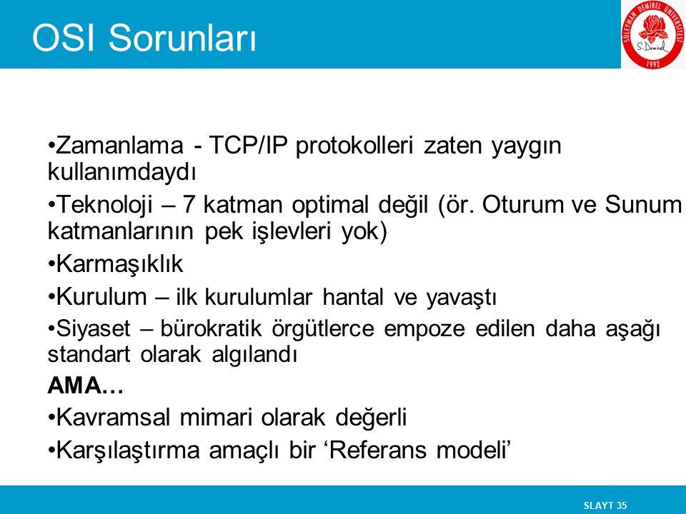 SLAYT 35 OSI Sorunları Zamanlama - TCP/IP protokolleri zaten yaygın kullanımdaydı Teknoloji – 7 katman optimal değil (ör. Oturum ve Sunum katmanlarını