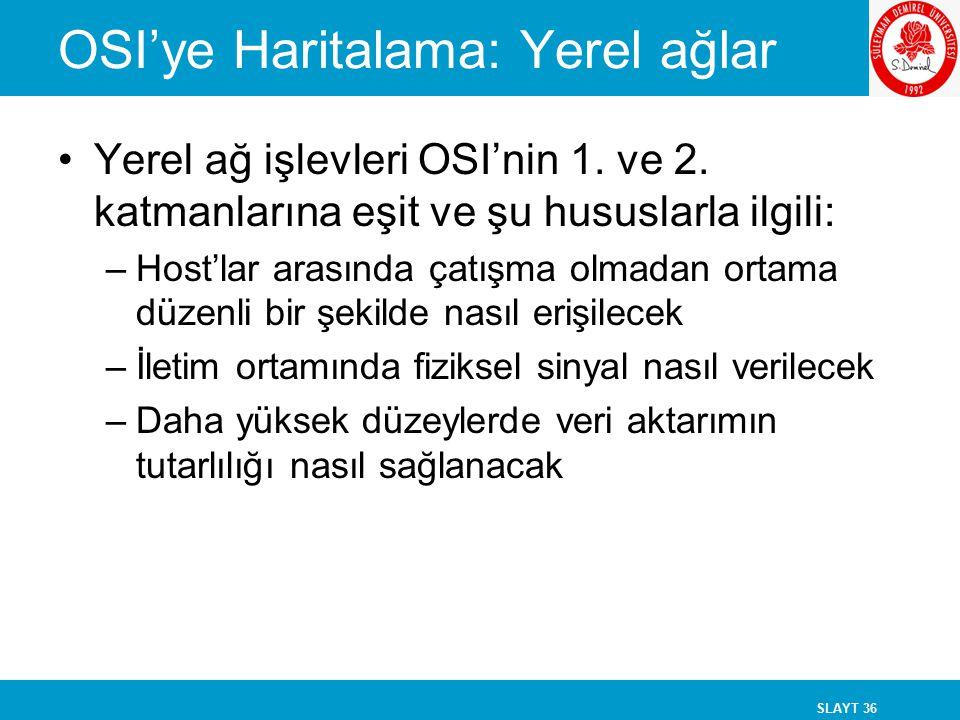 SLAYT 36 OSI'ye Haritalama: Yerel ağlar Yerel ağ işlevleri OSI'nin 1. ve 2. katmanlarına eşit ve şu hususlarla ilgili: –Host'lar arasında çatışma olma