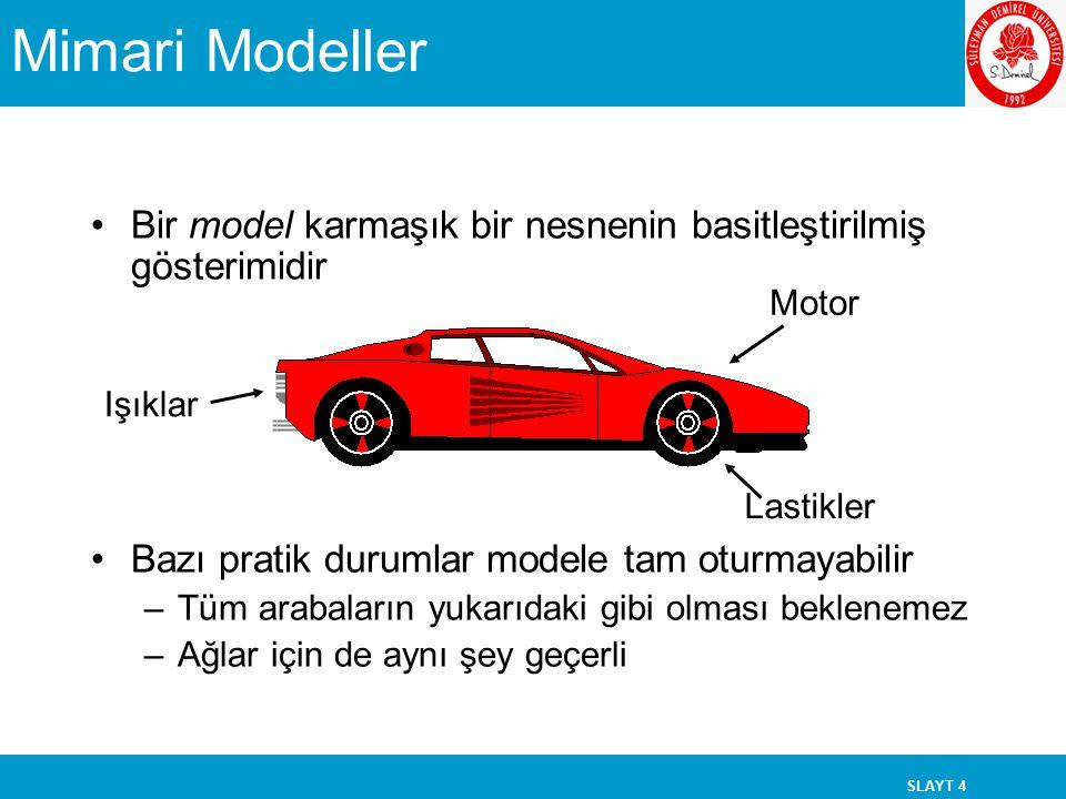 SLAYT 4 Mimari Modeller Bir model karmaşık bir nesnenin basitleştirilmiş gösterimidir Bazı pratik durumlar modele tam oturmayabilir –Tüm arabaların yu