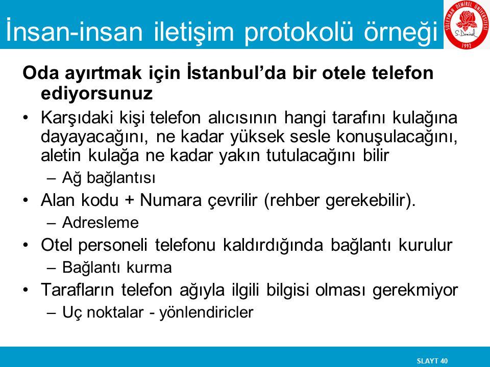 SLAYT 40 İnsan-insan iletişim protokolü örneği Oda ayırtmak için İstanbul'da bir otele telefon ediyorsunuz Karşıdaki kişi telefon alıcısının hangi tar