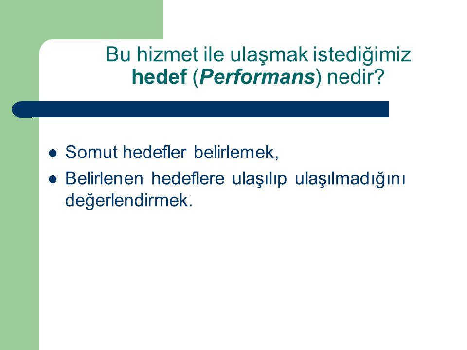 Bu hizmet ile ulaşmak istediğimiz hedef (Performans) nedir.