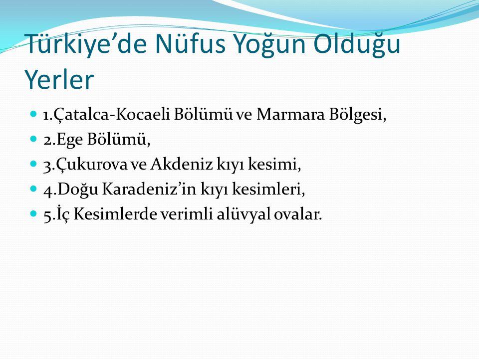 Türkiye'de Nüfus Yoğun Olduğu Yerler 1.Çatalca-Kocaeli Bölümü ve Marmara Bölgesi, 2.Ege Bölümü, 3.Çukurova ve Akdeniz kıyı kesimi, 4.Doğu Karadeniz'in kıyı kesimleri, 5.İç Kesimlerde verimli alüvyal ovalar.