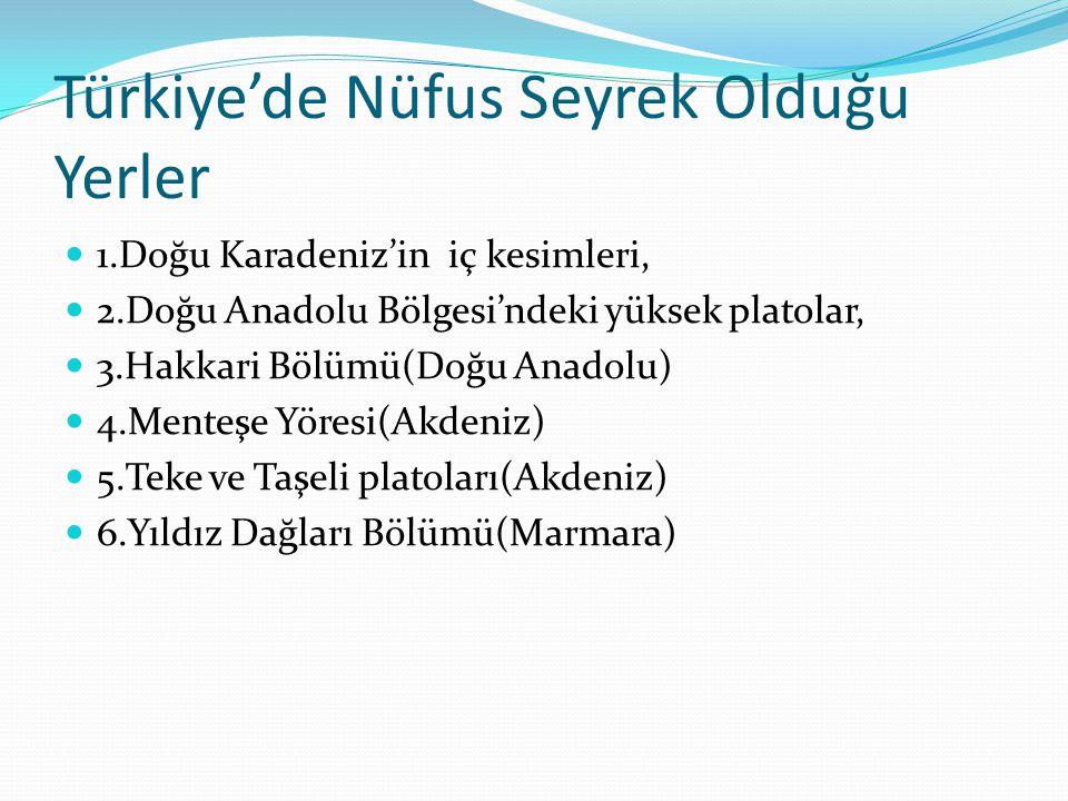 Türkiye'de Nüfus Seyrek Olduğu Yerler 1.Doğu Karadeniz'in iç kesimleri, 2.Doğu Anadolu Bölgesi'ndeki yüksek platolar, 3.Hakkari Bölümü(Doğu Anadolu) 4.Menteşe Yöresi(Akdeniz) 5.Teke ve Taşeli platoları(Akdeniz) 6.Yıldız Dağları Bölümü(Marmara)