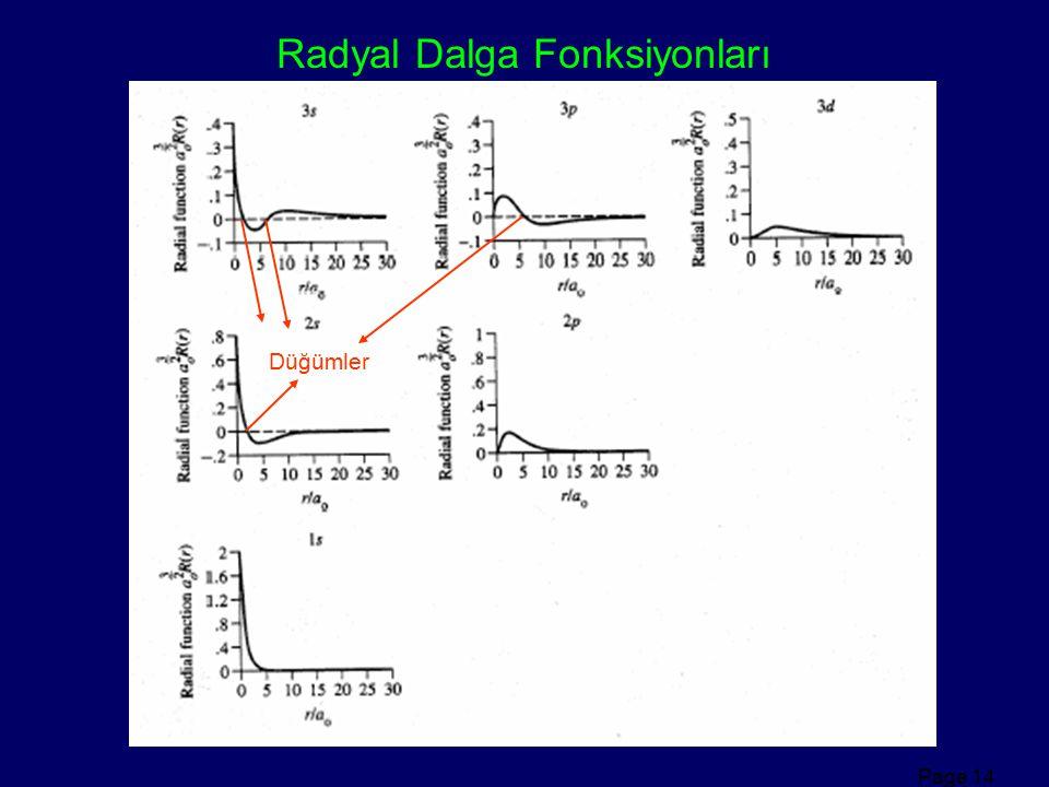 Page 14 Radyal Dalga Fonksiyonları Düğümler