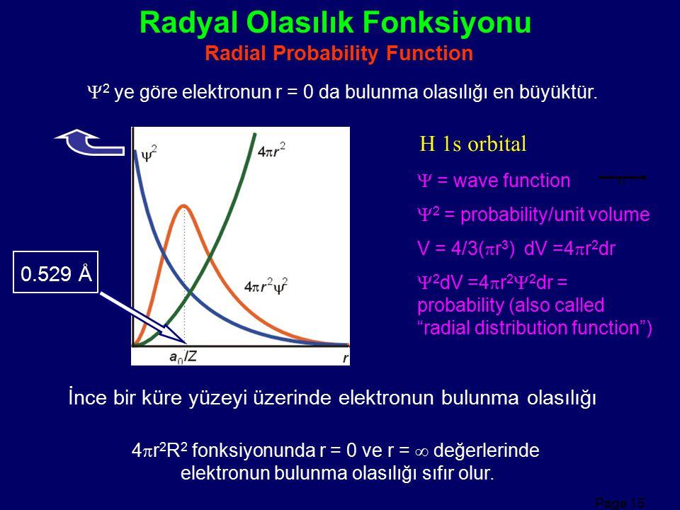 Page 15 Radyal Olasılık Fonksiyonu Radial Probability Function  2 ye göre elektronun r = 0 da bulunma olasılığı en büyüktür. r1r1 4  r 2 R 2 fonksiy