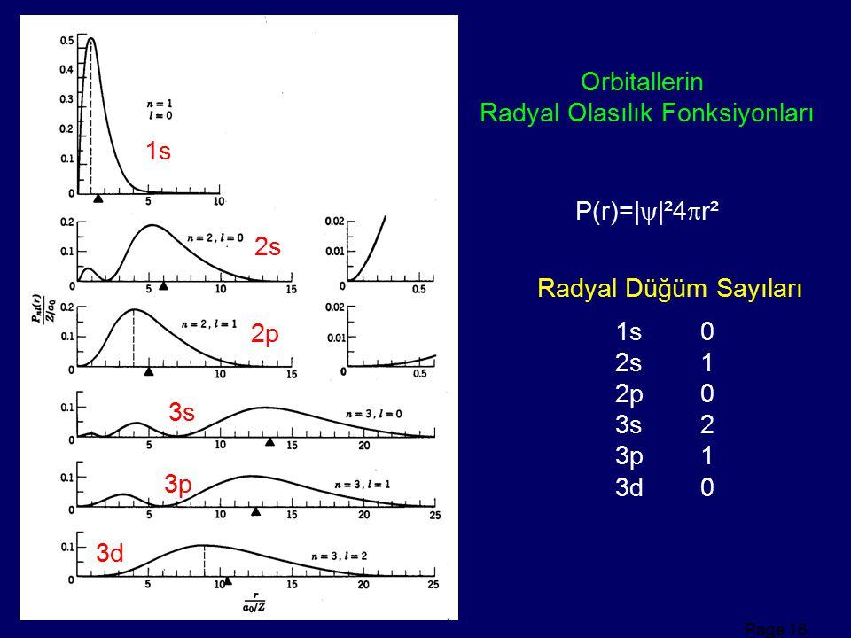 Page 16 Orbitallerin Radyal Olasılık Fonksiyonları P(r)=|  |²4  r² 1s 2s 2p 3s 3p 3d Radyal Düğüm Sayıları 1s0 2s1 2p0 3s2 3p1 3d0