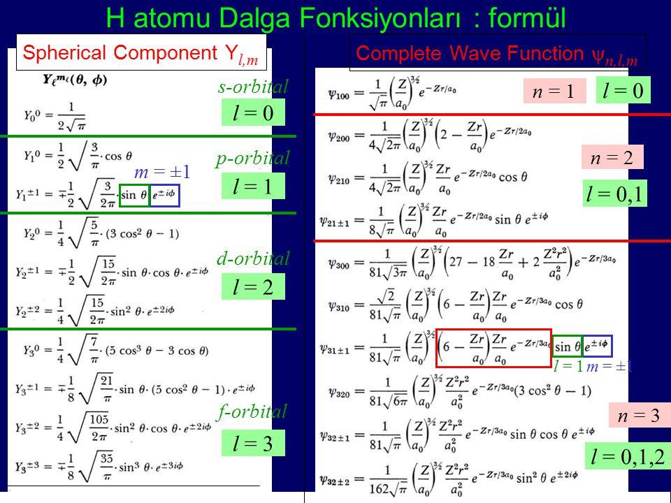 Page 26 H atomu Dalga Fonksiyonları : formül Complete Wave Function  n,l,m l = 1m = ±1 s-orbital p-orbital d-orbital f-orbital Spherical Component Y