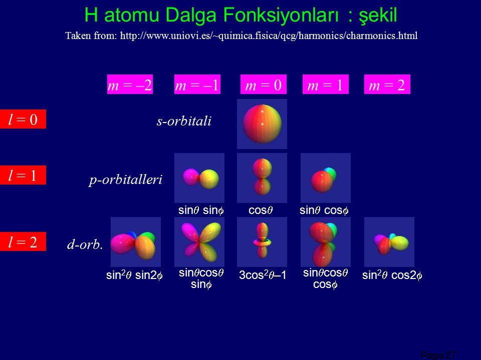 Page 27 m = –2m = –1m = 0m = 1m = 2 H atomu Dalga Fonksiyonları : şekil Taken from: http://www.uniovi.es/~quimica.fisica/qcg/harmonics/charmonics.html