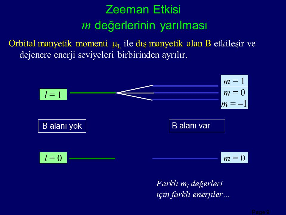 Page 9 Zeeman Etkisi m değerlerinin yarılması Orbital manyetik momenti  L ile dış manyetik alan B etkileşir ve dejenere enerji seviyeleri birbirinden
