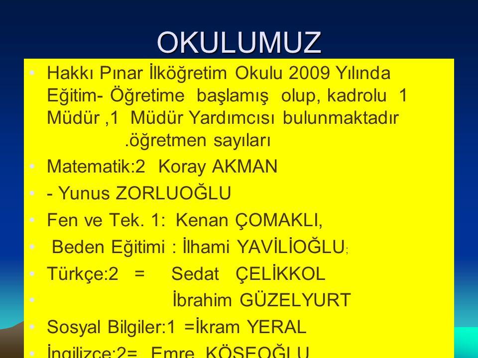 OKULUMUZ Hakkı Pınar İlköğretim Okulu 2009 Yılında Eğitim- Öğretime başlamış olup, kadrolu 1 Müdür,1 Müdür Yardımcısı bulunmaktadır.öğretmen sayıları