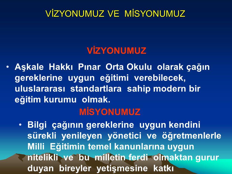 VİZYONUMUZ VE MİSYONUMUZ Aşkale Hakkı Pınar Orta Okulu olarak çağın gereklerine uygun eğitimi verebilecek, uluslararası standartlara sahip modern bir