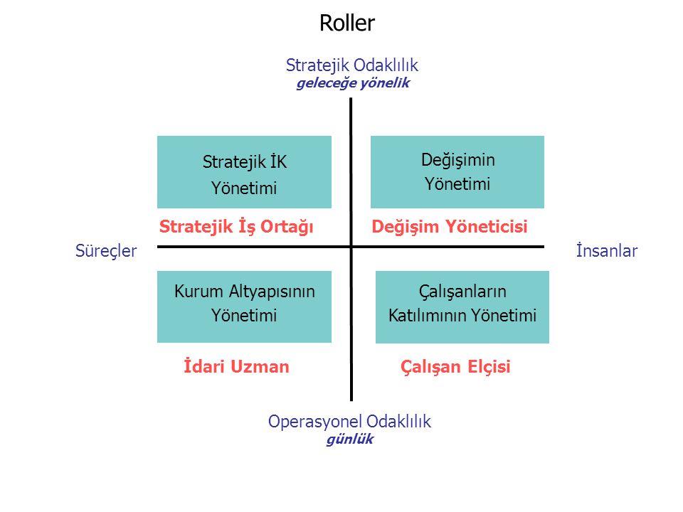 Stratejik İK Yönetimi Değişimin Yönetimi Kurum Altyapısının Yönetimi Çalışanların Katılımının Yönetimi Stratejik İş OrtağıDeğişim Yöneticisi Çalışan E