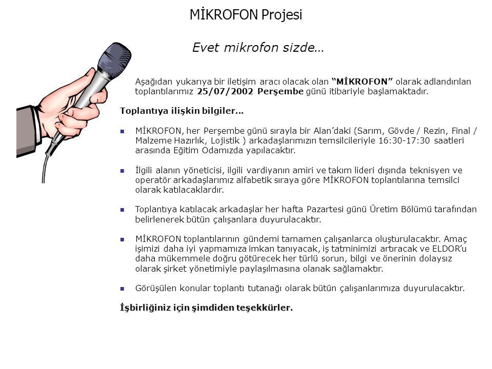 Evet mikrofon sizde… Aşağıdan yukarıya bir iletişim aracı olacak olan MİKROFON olarak adlandırılan toplantılarımız 25/07/2002 Perşembe günü itibariyle başlamaktadır.